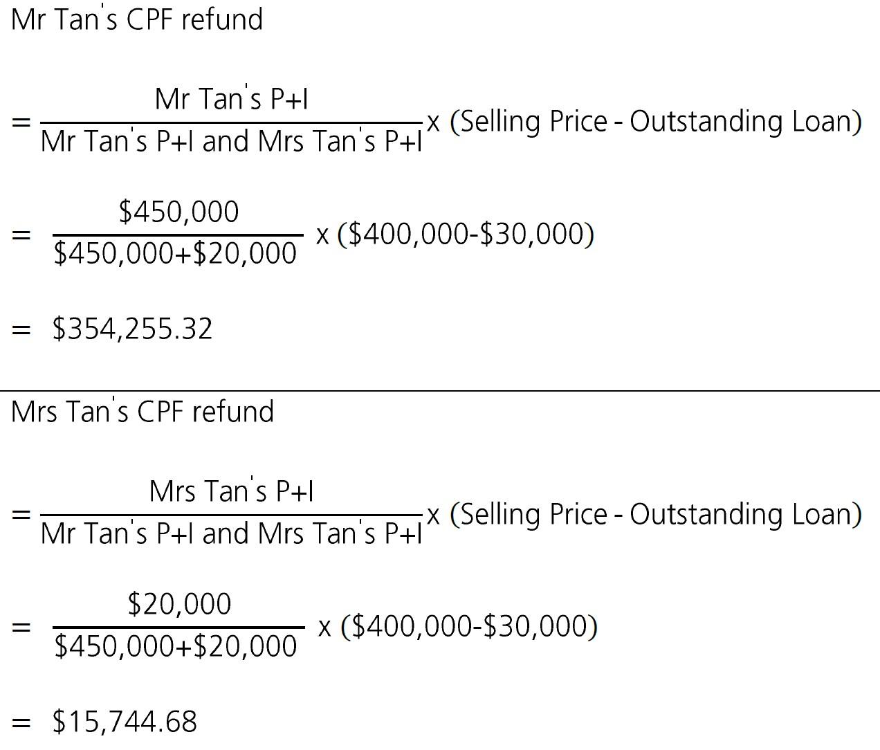 CPF refund formula.