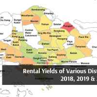 Rental yield of the various districts in Singapore for 2018, 2019 & 2020.