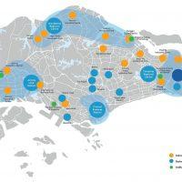 Summary of Major Urban Transformations in Singapore