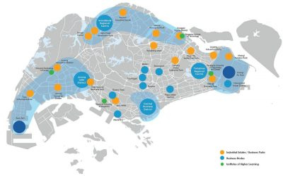 Summary of Major Urban Transformations in Singapore