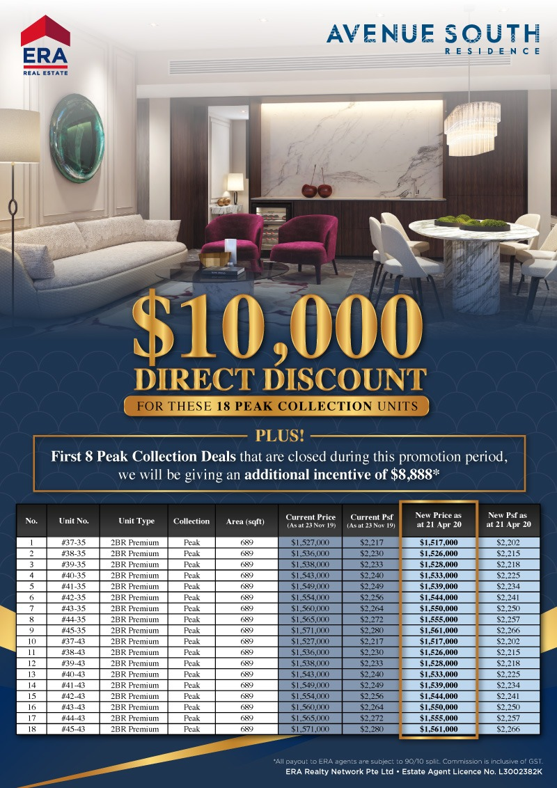 Avenue South Residence May 2020 Promo